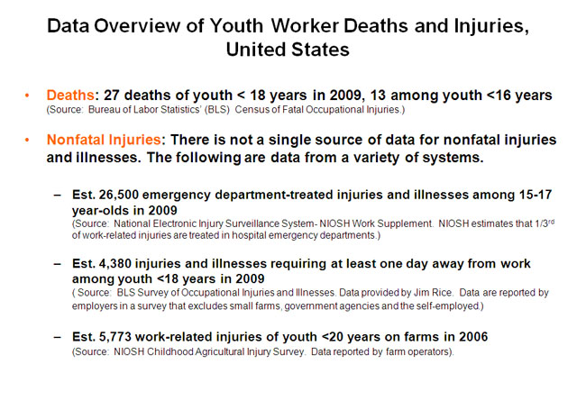 Facts of young worker deaths and nonfatal injuries from different data sources.