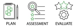 plan assessment evaluate