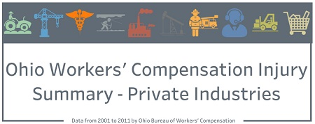 Ohio Workers logo