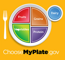 Image of choose my plate logo