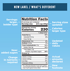 learn how the new nutrition facts label can help you improve your