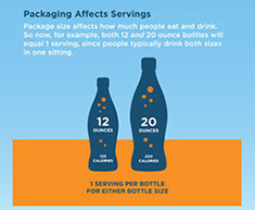 Image depicting package size.