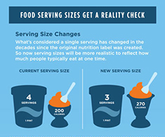 Image showing change in serving size