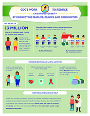 healthcare overweight obesity cdc