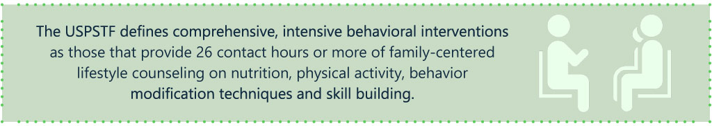 The USPSTF defines comprehensive, intensive behavioral interventions as those that provide 26 contact hours or more of family-centered lifestyle counseling on nutrition, physical activity, behavior modification techniques and skill building.