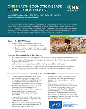One Health Zoonotic Disease Prioritization Process Cover