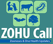 ZOHU Call Banner for Upcoming and Past Calls