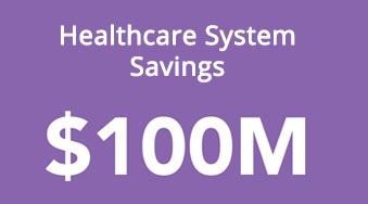 Health Care System Savings