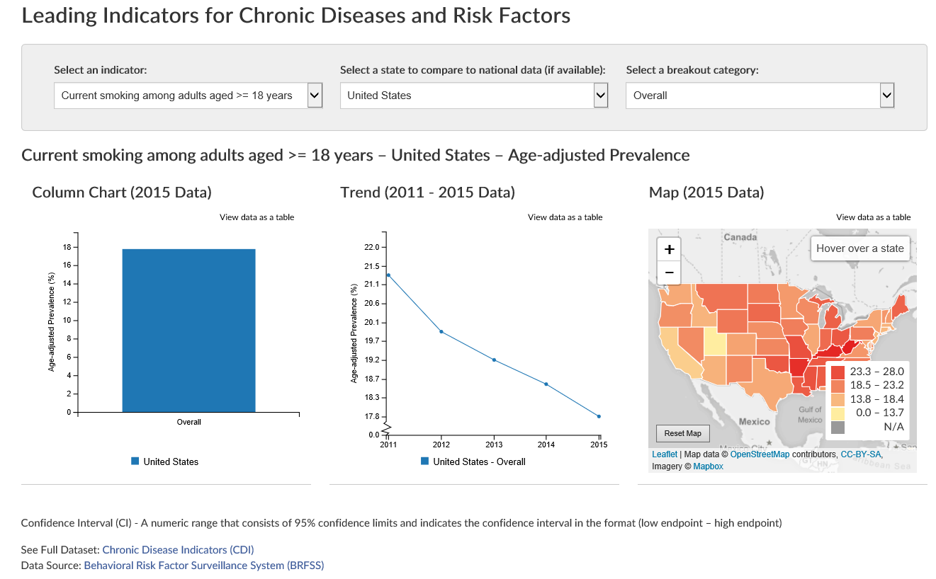 Access a wide range of chronic disease data, risk factor indicators and policy measures in Open Data