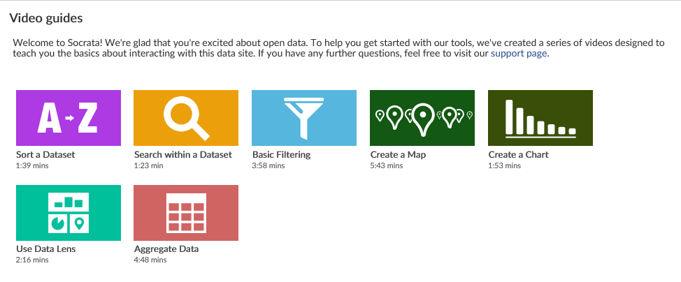 Access a series of videos designed to help navigate the Open Data