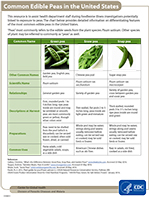 Cyclosporiasis FactSheet Peas