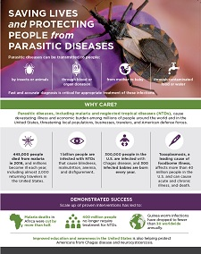 Saving Lives and Protecting People from Parasitic Diseases