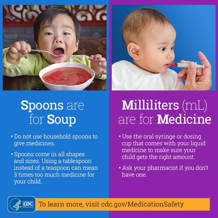 Spoons are for soup. Do not use household spoons to measure medicine. Us the oral syringe or dosing cup that comes with your liquid medicine.