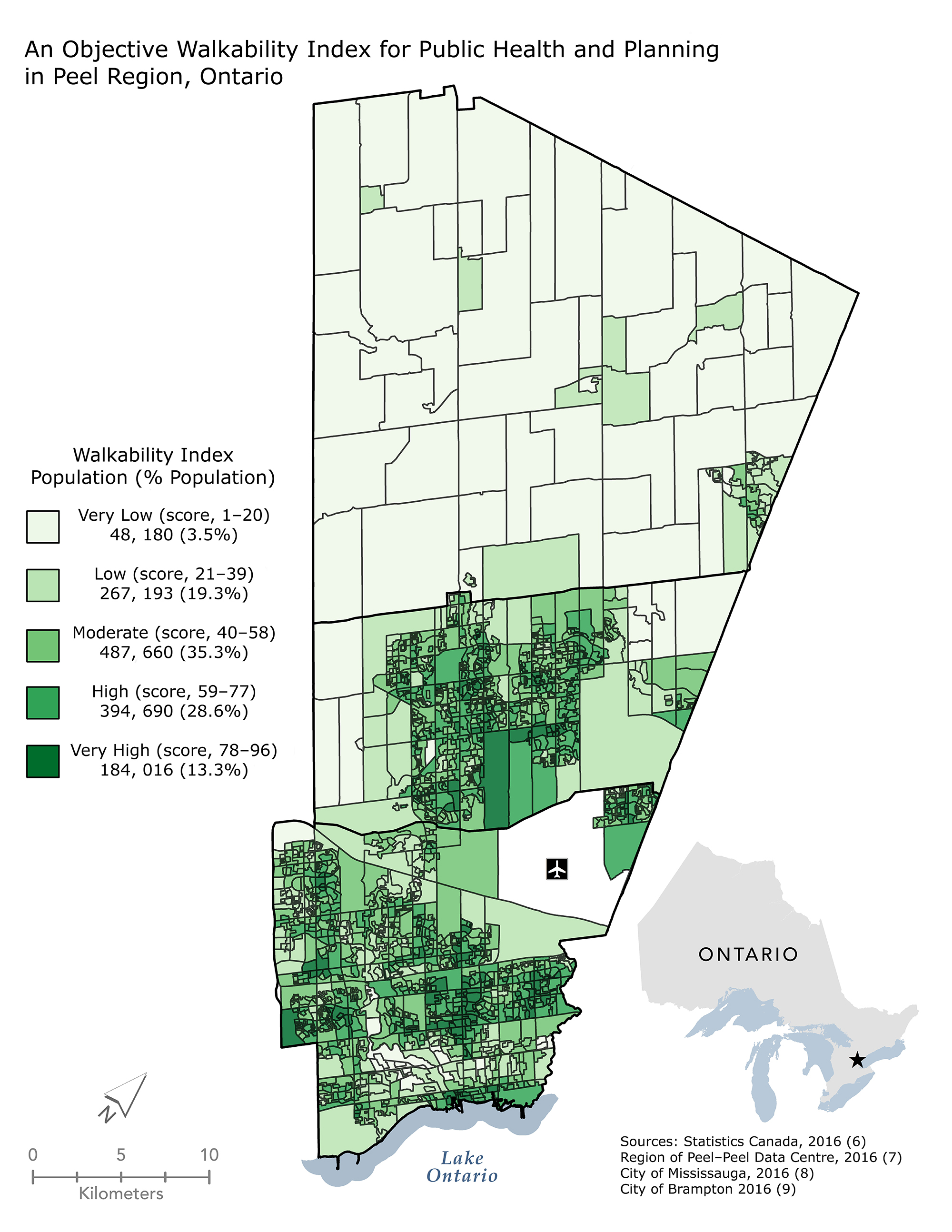 High levels of walkability are concentrated around urban core areas of Peel Region; specifically, the south-central and north-central portions of Peel Region. High levels of walkability are also present in the southern and southwestern portions of Peel Region. As distance increases from the urban cores, the levels of walkability tend to decrease. The areas of northern Peel Region typically have low walkability because of the presence of agricultural and rural land uses.