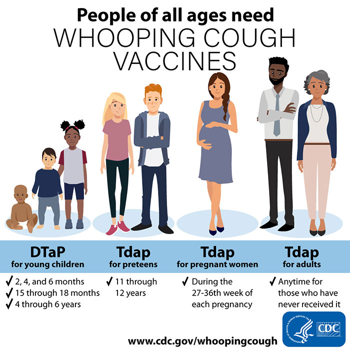 how long does pertussis vaccine last
