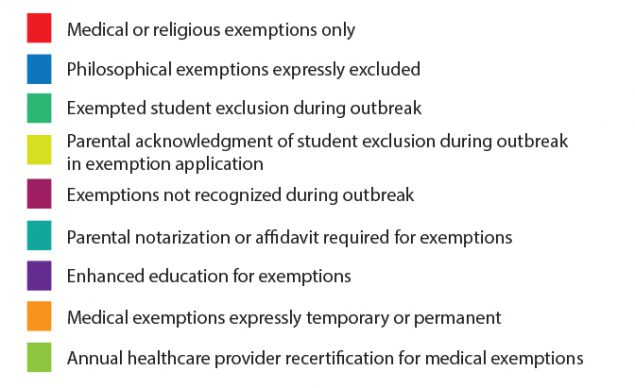 States with laws that only allow for medical or religious exemptions: Alabama, Alaska, Arkansas, California, Connecticut, Delaware, Florida, Georgia, Hawaii, Illinois, Indiana, Iowa, Kansas, Kentucky, Maryland, Massachusetts, Mississippi, Missouri, Montana, Nebraska, Nevada, New Hampshire, New Jersey, New Mexico, New York, North Carolina, Rhode Island, South Carolina, South Dakota, Tennessee, Vermont, Virginia, West Virginia, Wyoming, and the District of Columbia. States with laws that expressly exclude philosophical exemptions: Delaware, Iowa, New Jersey, North Carolina, West Virginia. States with laws that allow for exempted student exclusion from school during an outbreak: Arizona, Arkansas, California, Colorado, Delaware, Florida, Georgia, Hawaii, Idaho, Kansas, Louisiana, Maine, Massachusetts, Missouri, Montana, Nebraska, Nevada, New Hampshire, New Jersey, New York, North Carolina, North Dakota, Ohio, Rhode Island, South Carolina, Texas, Utah, Virginia, Washington, Wisconsin, Wyoming, and the District of Columbia. States with laws that require parental acknowledgment during the exemption application process of exempted student exclusion during an outbreak: Arkansas, Montana, North Dakota, and Washington. States with laws that say that exemption might not be recognized during an outbreak: Alabama, Colorado, Georgia, Hawaii, Iowa, Kentucky, Maryland, Massachusetts, Nevada, North Dakota, and Tennessee. States with laws that require parental affidavit or notarization during the exemption application process: Alaska, Arizona, Delaware, Georgia, Iowa, Kentucky, Minnesota, Montana, Nebraska, New Hampshire, New Mexico, Tennessee, Texas, and Virginia. States with laws that require enhanced education during the exemption application process on the benefits of vaccinations and the risks of not being vaccinated: Arizona, Arkansas,  Michigan, Oregon, Vermont, Utah, and Washington. States with laws that distinguish between temporary or permanent medical exemptions: Arizona, Arkansas, California, Connecticut, Florida, Georgia, Hawaii, Indiana, Iowa, Maryland, Michigan, Montana, New Jersey, New York, North Carolina, Pennsylvania, South Carolina, Virginia, Washington, and West Virginia. States with laws that require an annual or more frequent healthcare provider recertification for medical exemptions: Arkansas, Connecticut, Georgia, Kansas, Massachusetts, New Mexico, New York, Texas, and West Virginia.