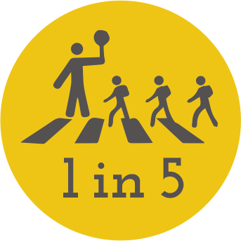 Children on a crosswalk with the text 1 in 5
