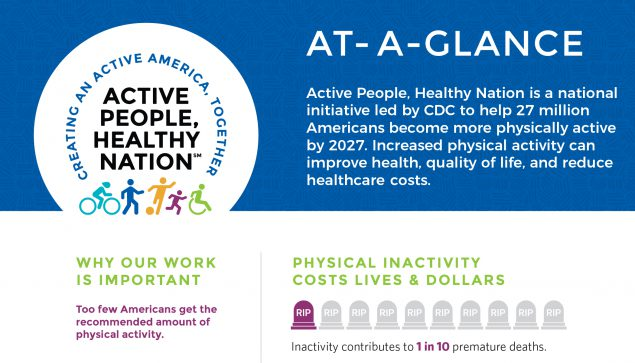 Active People, Healthy Nation At-a-Glance fact sheet