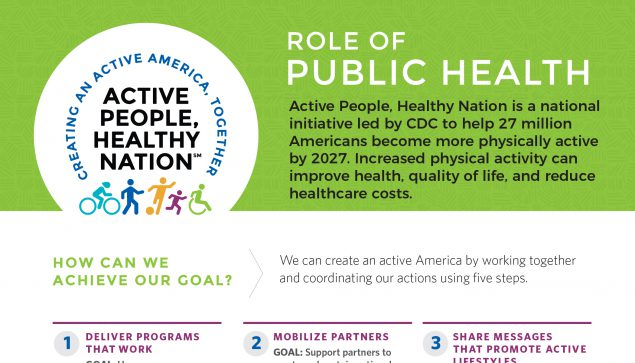 Active People, Healthy Nation Role of Public Health fact sheet