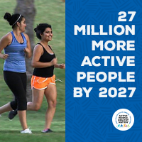 Active People Healthy Nation 27 million more active people by 2027, 2 Latino women running