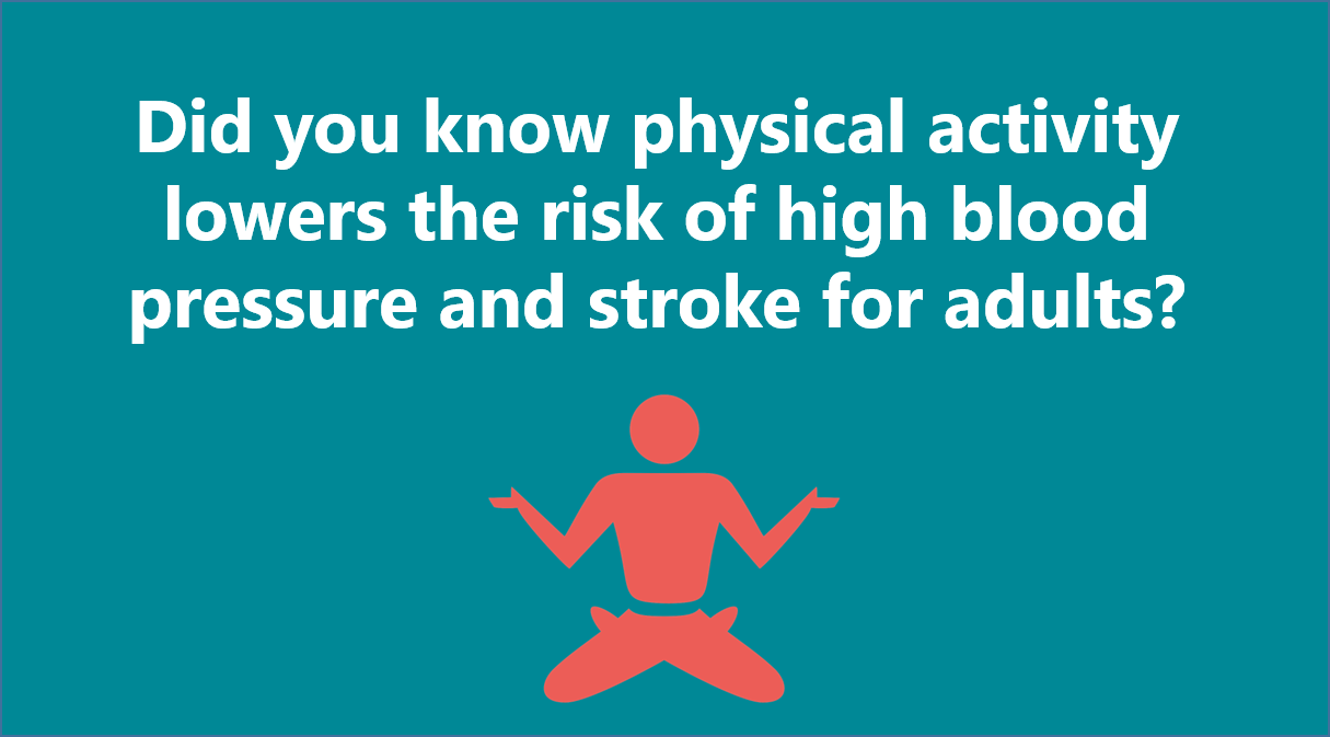 Did you know physical activity lowers the risk of high blood pressure and stroke for adults?