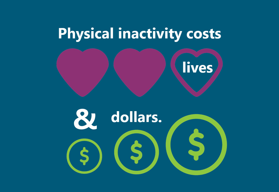 Physical inactivity costs lives and dollars.