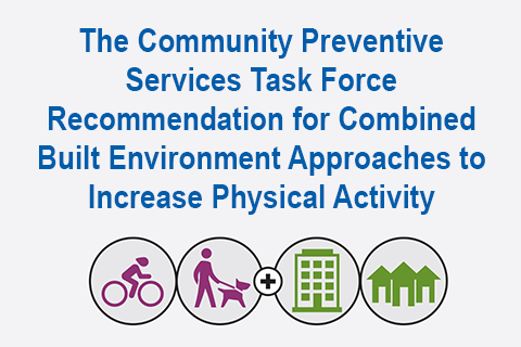 The Community Preventive Services Task Force Recommendation for Combined Built Environment Approaches to Increase Physical Activity