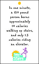 Take the Stairs Message: In one minute a 150 pound person burns approximately 10 calories walking up stairs, and only 1.5 calories riding an elevator