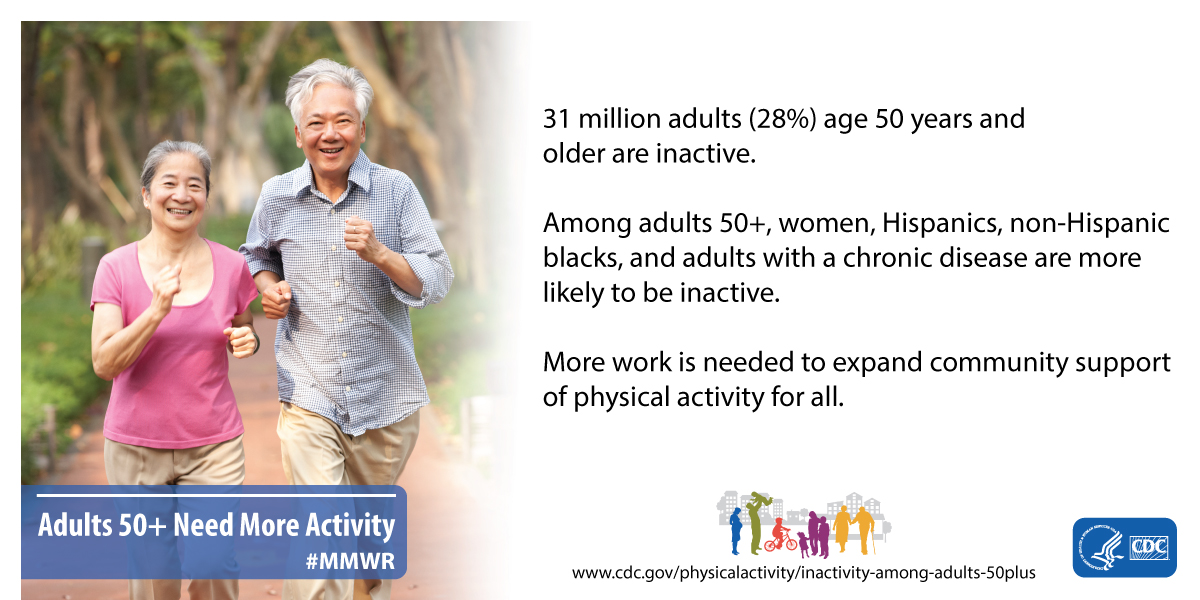 Neighborhood Safety Socioeconomic Status And Physical Activity In Older Adults