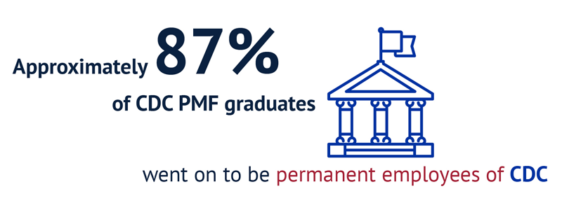 Approximately 87% of CDC PMF graduates become permanent CDC employees.