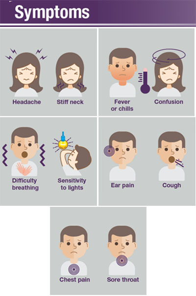 Symptoms: headache, stiff neck, fever or chills, confusion, difficulty breathing, sensitivity to lights, ear pain, cough, chest pain, or sore throat