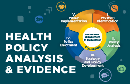 Health Policy Analysis and Evidence Photo Box