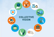 Illustratration for the collective vision for community health collaboration
