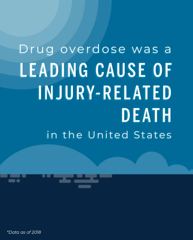 drug overdose was a leading cause of injury related death in the US