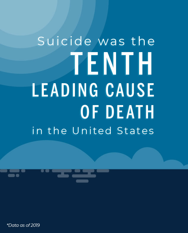 suicide was the 10th leading cause of death in the US