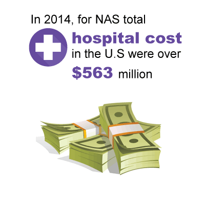 In 2014, for NAS total hospital costs in the US were over $563 million