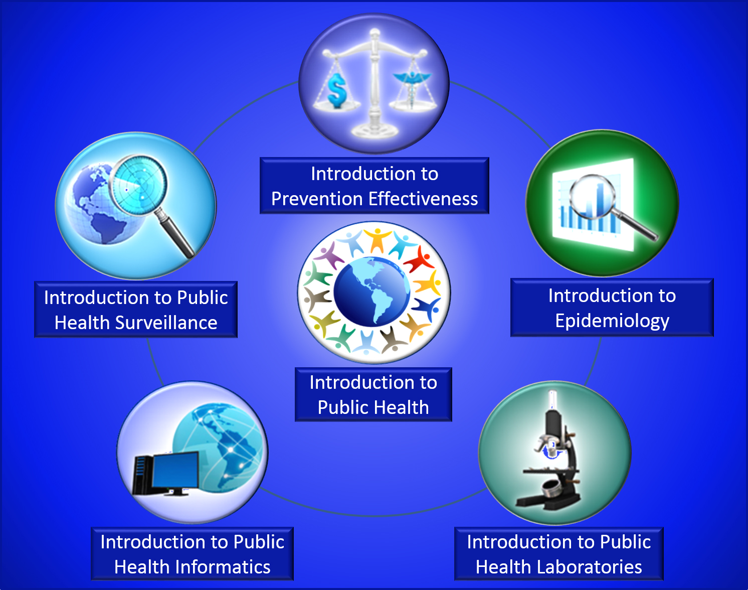 Apply to schools and programs of public health using the centralized application