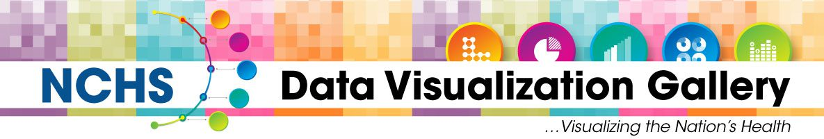 NCHS Data Visualization Banner