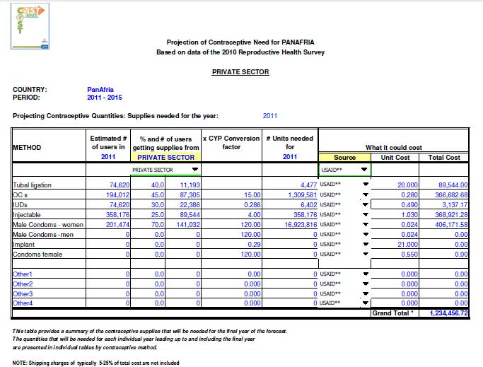 Screen capture of the Table example - Estimation Summary