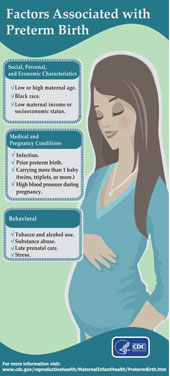 The preterm birth infographic gives some examples of factors associated with preterm birth by medical and pregnancy conditions, behavioral factors, and social, personal, and economic characteristics