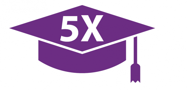 vector image: graduation cap with 5x