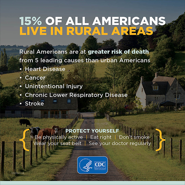 About Rural Health