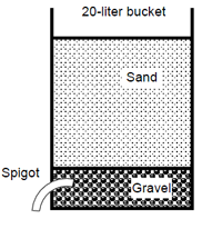 20-liter bucket with spigot