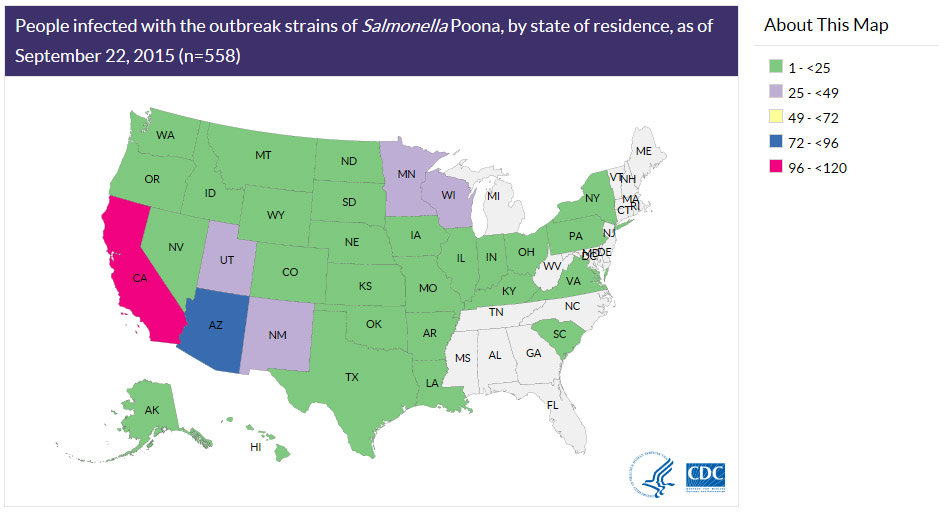 People infected with the outbreak strains of Salmonella Poona, by state of residence, as of September 22, 2015 (n=558)