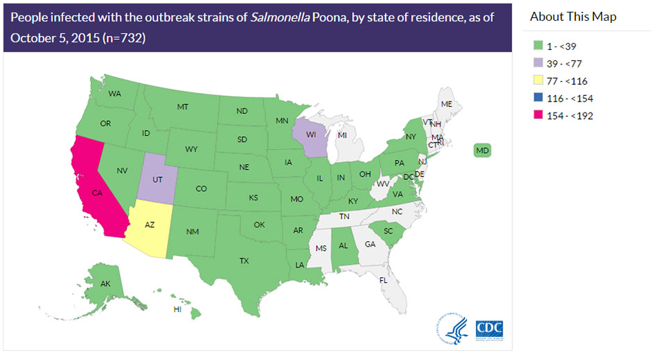 People infected with the outbreak strains of Salmonella Poona, by state of residence, as of October 6, 2015 (n=732)