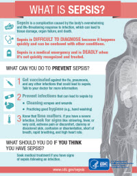 Infographic: What is Sepsis?