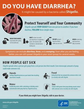 Do you have diarrhea? Protect yourself and your community.