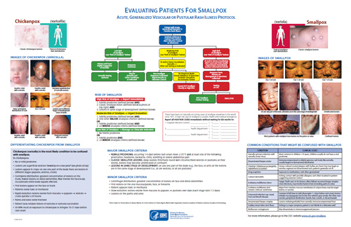 Evaluating Patients for Smallpox: Acute, Generalized Vesicular or Pustular Rash Illness Protocol poster. Follow link to poster explanation