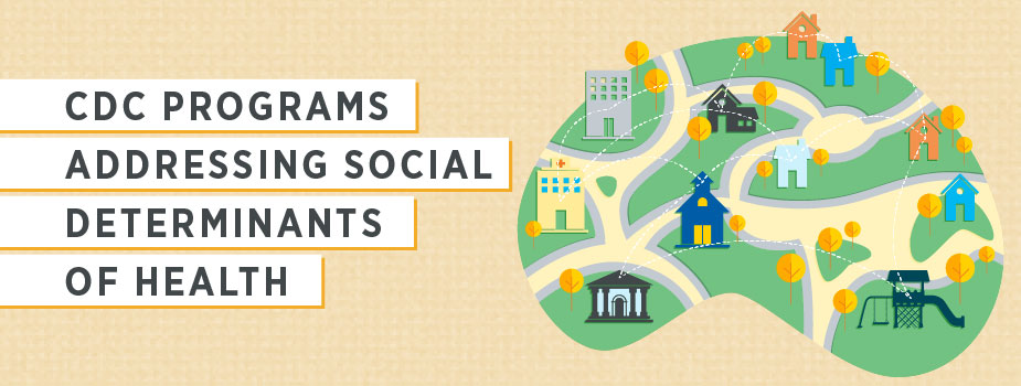 CDC Programs Addressing Social Determinants of Health Banner