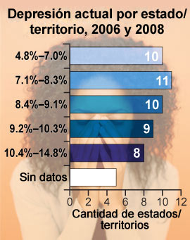 estadísticas de diabetes tipo 1 en estados unidos